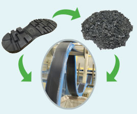 prestation et produits de recyclage